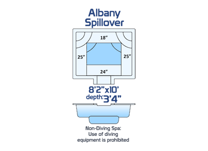 INGROUND FIBERGLASS ALBANY SPILLOVER SPA