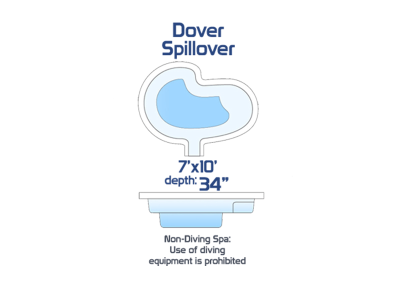 INGROUND FIBERGLASS DOVER SPA