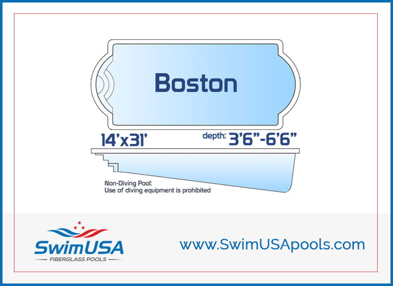 Swim USA Fiberglass Pools Boston Medium inground Classic Roman fiberglass swimming pool