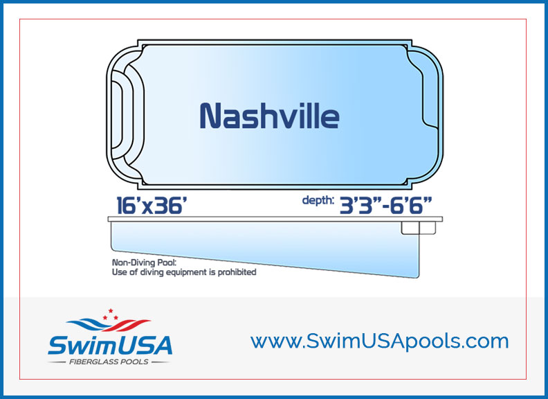 Swim USA Fiberglass Pools Nashville Large inground classic roman fiberglass swimming pool