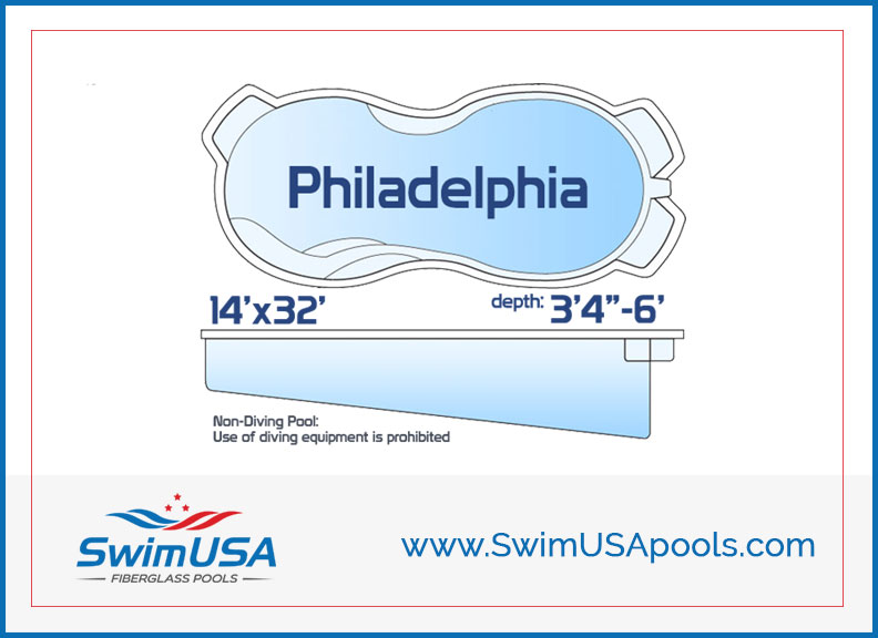 Swim USA Fiberglass Pools Philadelphia Medium inground free form fiberglass swimming pool