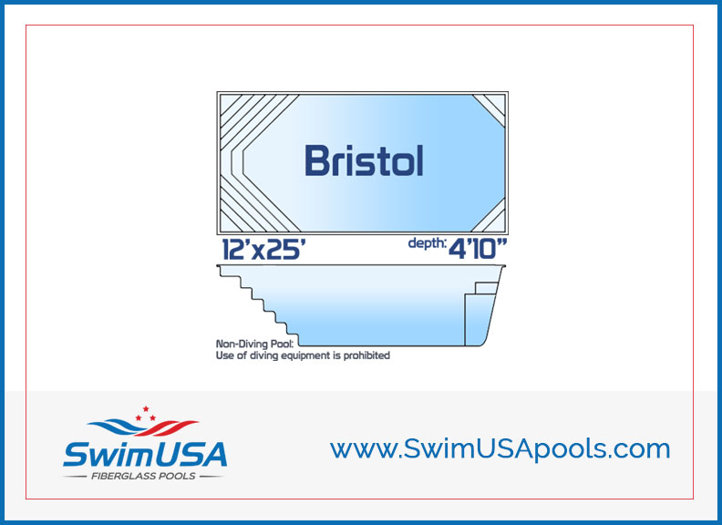 Swim USA Pools Bristol Small inground Rectangle fiberglass swimming pool