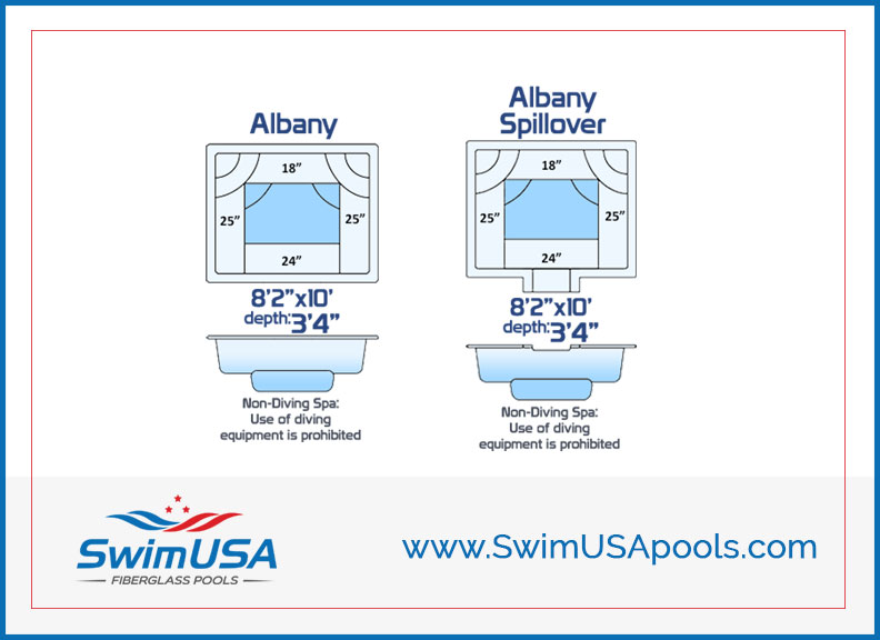SwimUSA-Pools-Spas-Albany